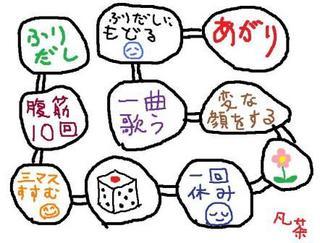 54新年の季語・生活・双六【イラスト】.jpg